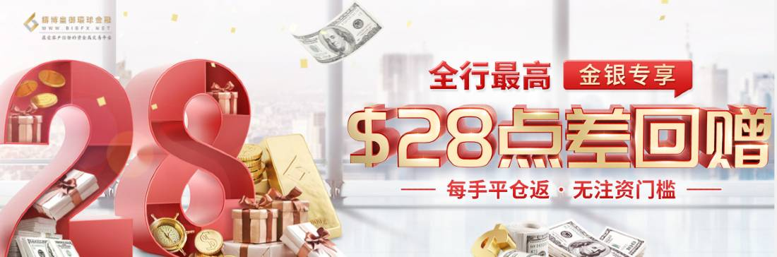 CashBack In Chinese – BIBFX