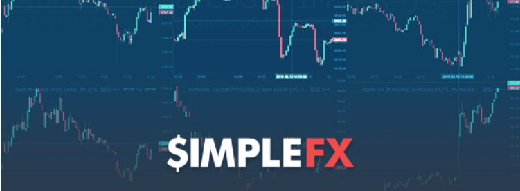 500 USDT To Win For Zoom Traders – SimpleFX